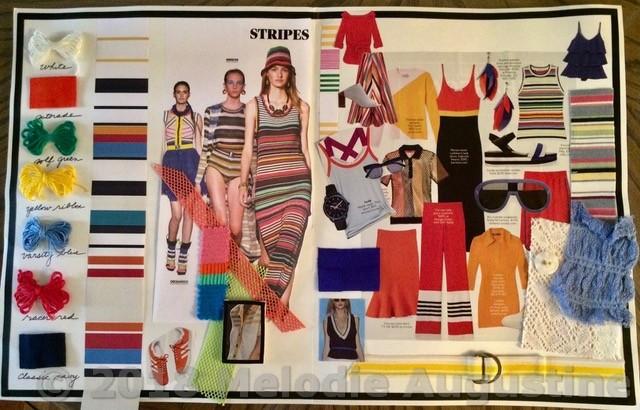 Yipes Stripes Presentation Board